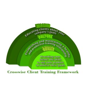 Crosswise Training Arc