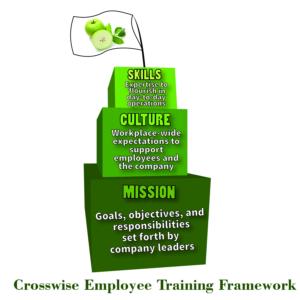 Crosswise Training Tower